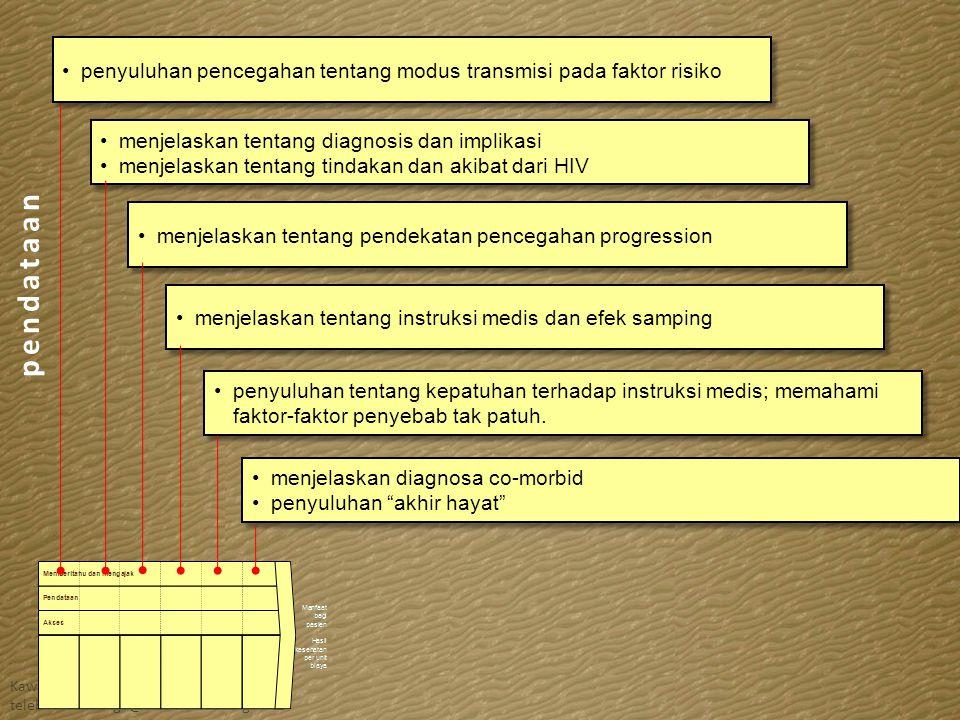 Kawi Boedisetio telebiro.bandung0@clubmember.org penyuluhan pencegahan tentang modus transmisi pada faktor risiko menjelaskan tentang diagnosis dan im