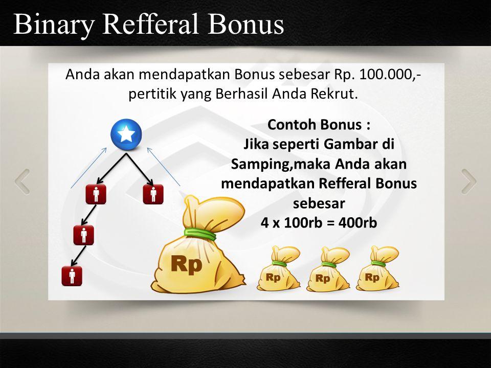 Binary Refferal Bonus Anda akan mendapatkan Bonus sebesar Rp. 100.000,- pertitik yang Berhasil Anda Rekrut. Contoh Bonus : Jika seperti Gambar di Samp
