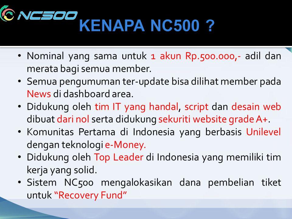 Nominal yang sama untuk 1 akun Rp.500.000,- adil dan merata bagi semua member. Semua pengumuman ter-update bisa dilihat member pada News di dashboard