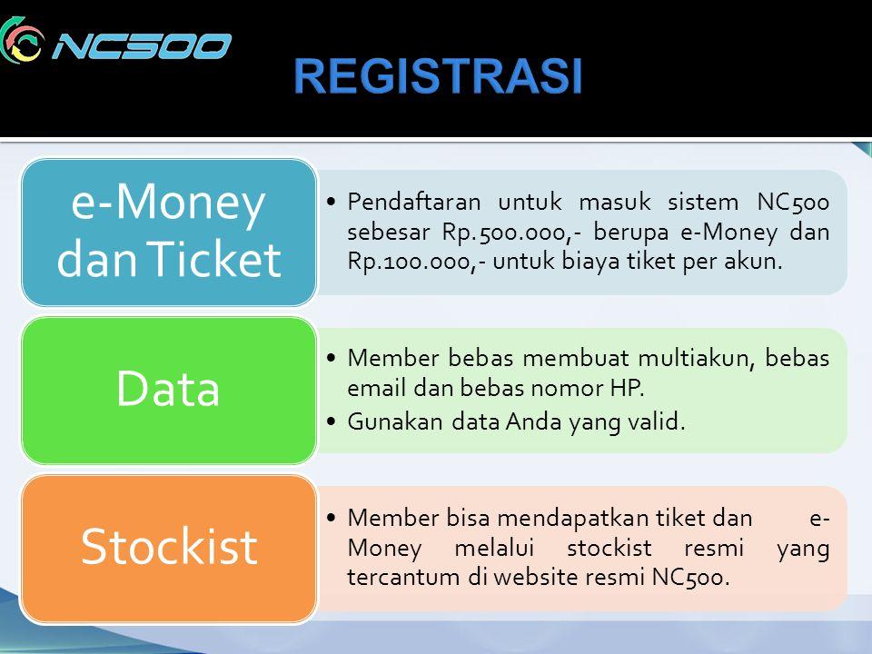 Pendaftaran untuk masuk sistem NC500 sebesar Rp.500.000,- berupa e-Money dan Rp.100.000,- untuk biaya tiket per akun. e-Money dan Ticket Member bebas