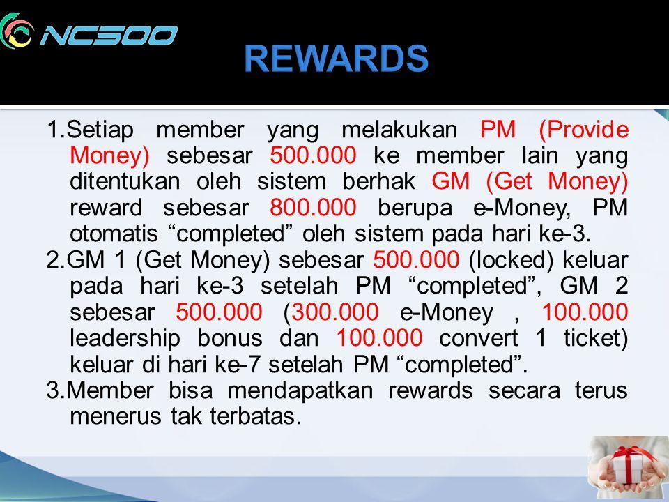 1.Setiap member yang melakukan PM (Provide Money) sebesar 500.000 ke member lain yang ditentukan oleh sistem berhak GM (Get Money) reward sebesar 800.