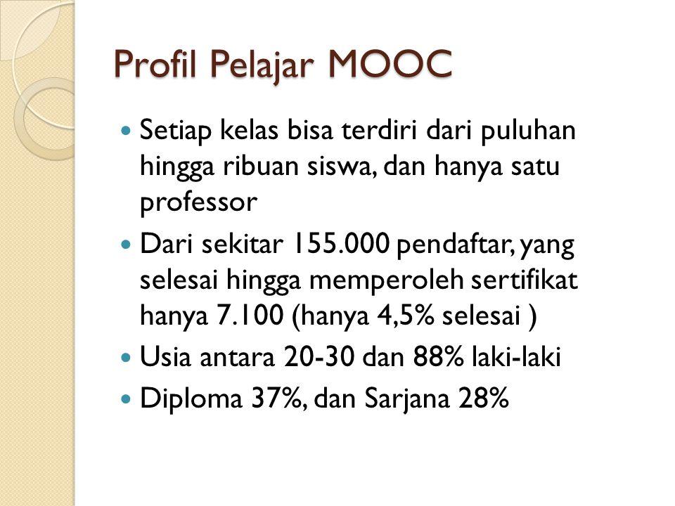 Profil Pelajar MOOC Setiap kelas bisa terdiri dari puluhan hingga ribuan siswa, dan hanya satu professor Dari sekitar 155.000 pendaftar, yang selesai