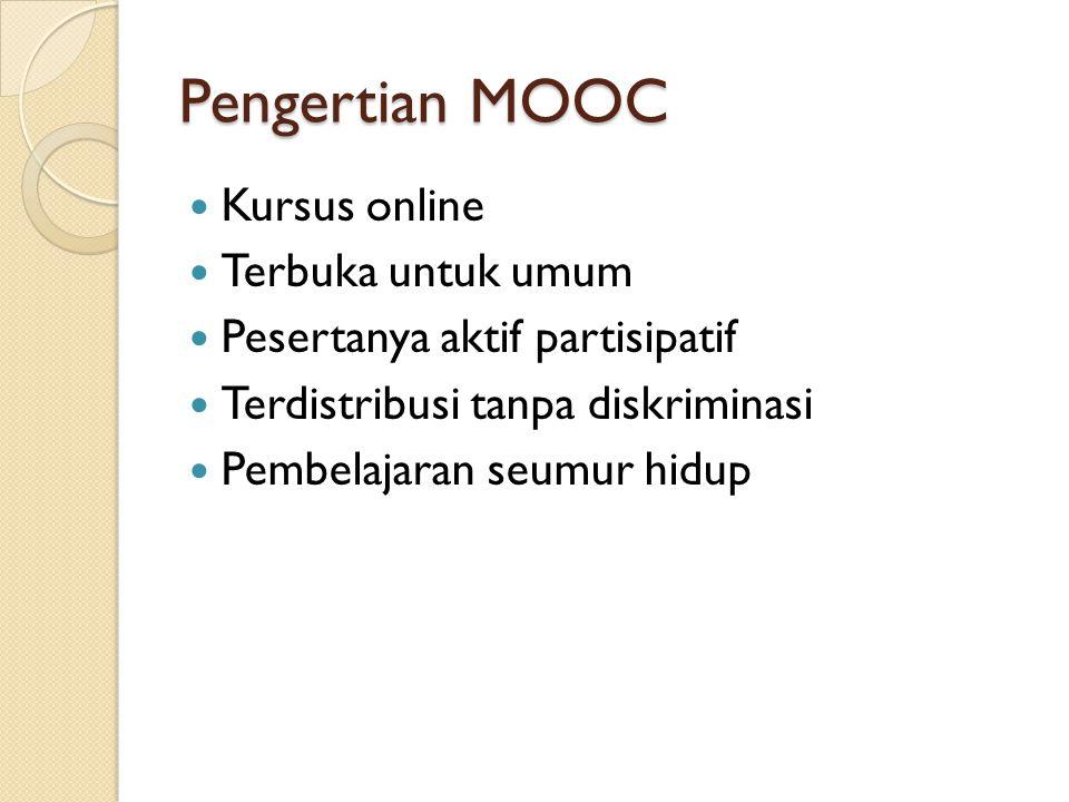 Pengertian MOOC Kursus online Terbuka untuk umum Pesertanya aktif partisipatif Terdistribusi tanpa diskriminasi Pembelajaran seumur hidup