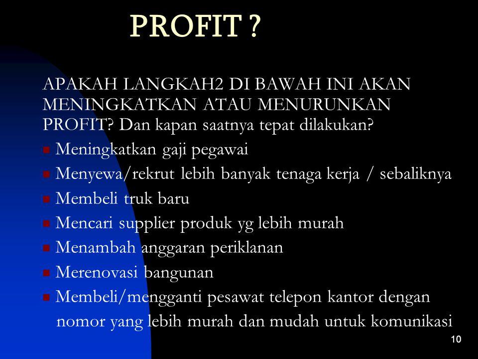 9 Pertanyaan2 Dalam Menyusun Business Plan 13. Berapa besar biaya operasional yg dibutuhkan? 14. Berapa biaya produksi per unit? 15. Berapa jumlah pen