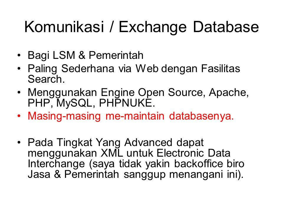 Komunikasi / Exchange Database Bagi LSM & Pemerintah Paling Sederhana via Web dengan Fasilitas Search.