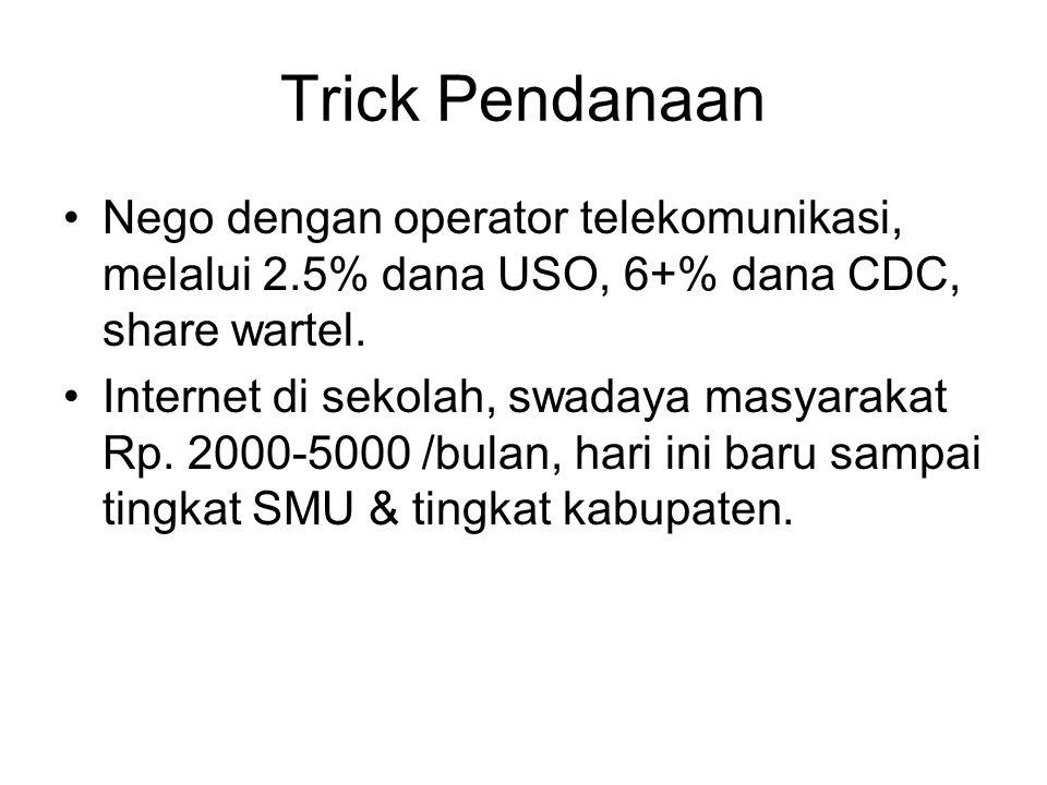 Trick Pendanaan Nego dengan operator telekomunikasi, melalui 2.5% dana USO, 6+% dana CDC, share wartel.