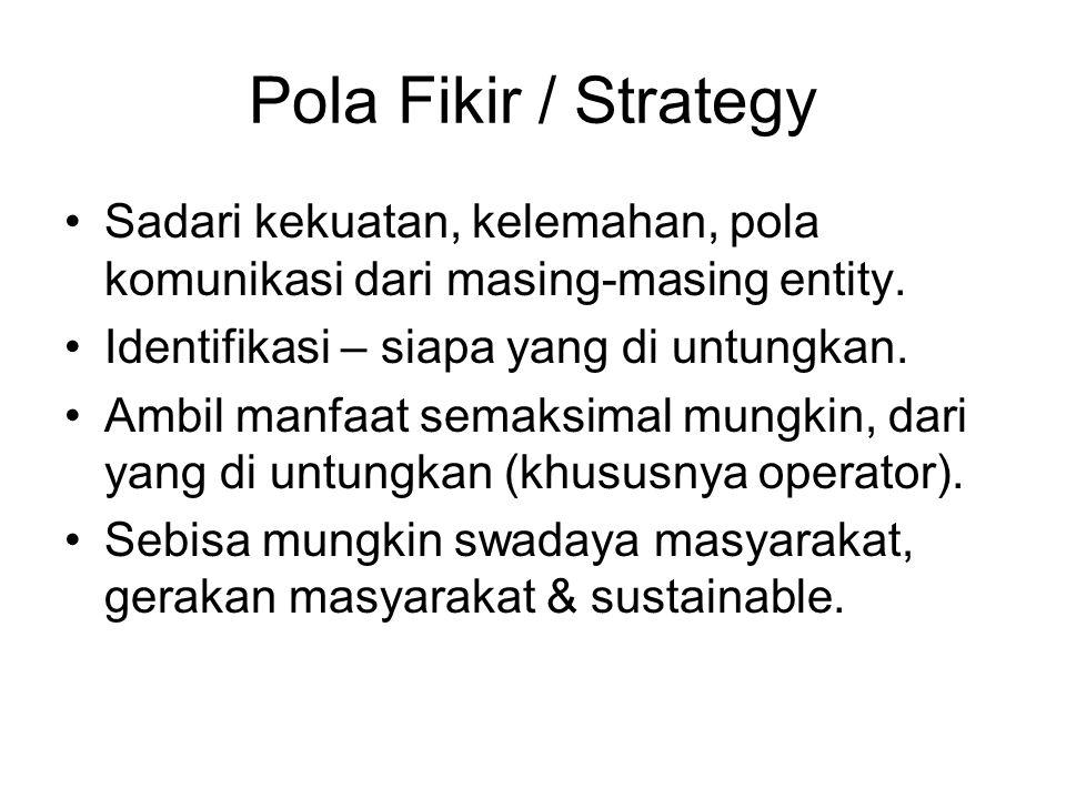 Pola Fikir / Strategy Sadari kekuatan, kelemahan, pola komunikasi dari masing-masing entity.