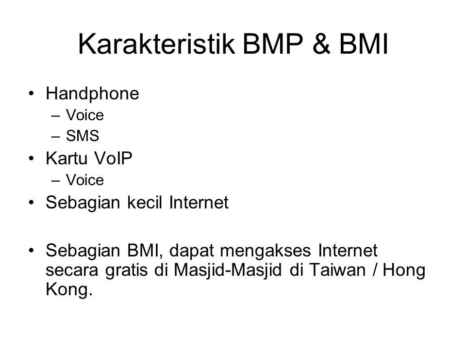 Karakteristik BMP & BMI Handphone –Voice –SMS Kartu VoIP –Voice Sebagian kecil Internet Sebagian BMI, dapat mengakses Internet secara gratis di Masjid-Masjid di Taiwan / Hong Kong.
