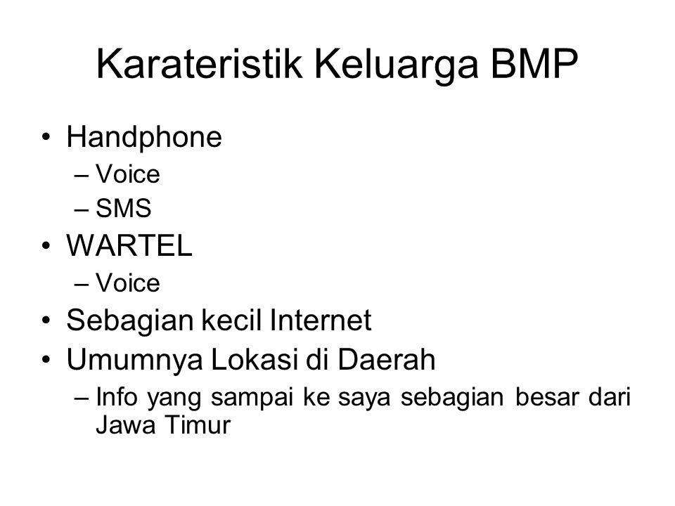 Karateristik Keluarga BMP Handphone –Voice –SMS WARTEL –Voice Sebagian kecil Internet Umumnya Lokasi di Daerah –Info yang sampai ke saya sebagian besar dari Jawa Timur