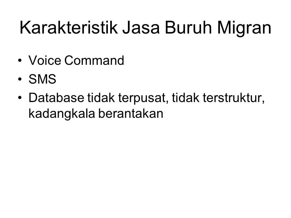 Karakteristik Jasa Buruh Migran Voice Command SMS Database tidak terpusat, tidak terstruktur, kadangkala berantakan