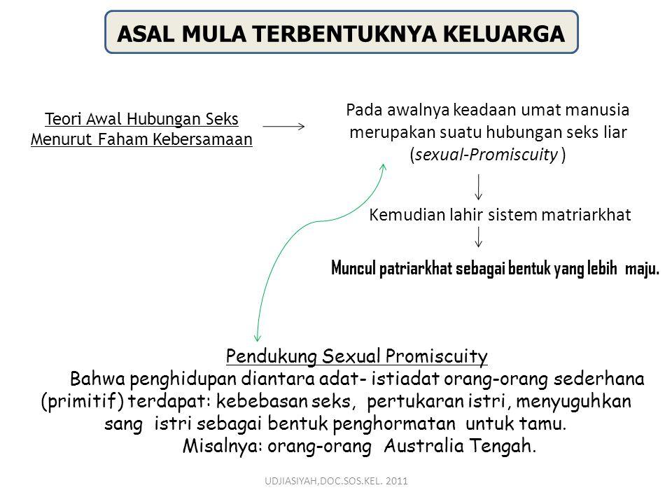 ASAL MULA TERBENTUKNYA KELUARGA Teori Awal Hubungan Seks Menurut Faham Kebersamaan Pada awalnya keadaan umat manusia merupakan suatu hubungan seks lia