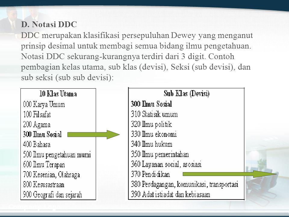 Company Logo D. Notasi DDC DDC merupakan klasifikasi persepuluhan Dewey yang menganut prinsip desimal untuk membagi semua bidang ilmu pengetahuan. Not