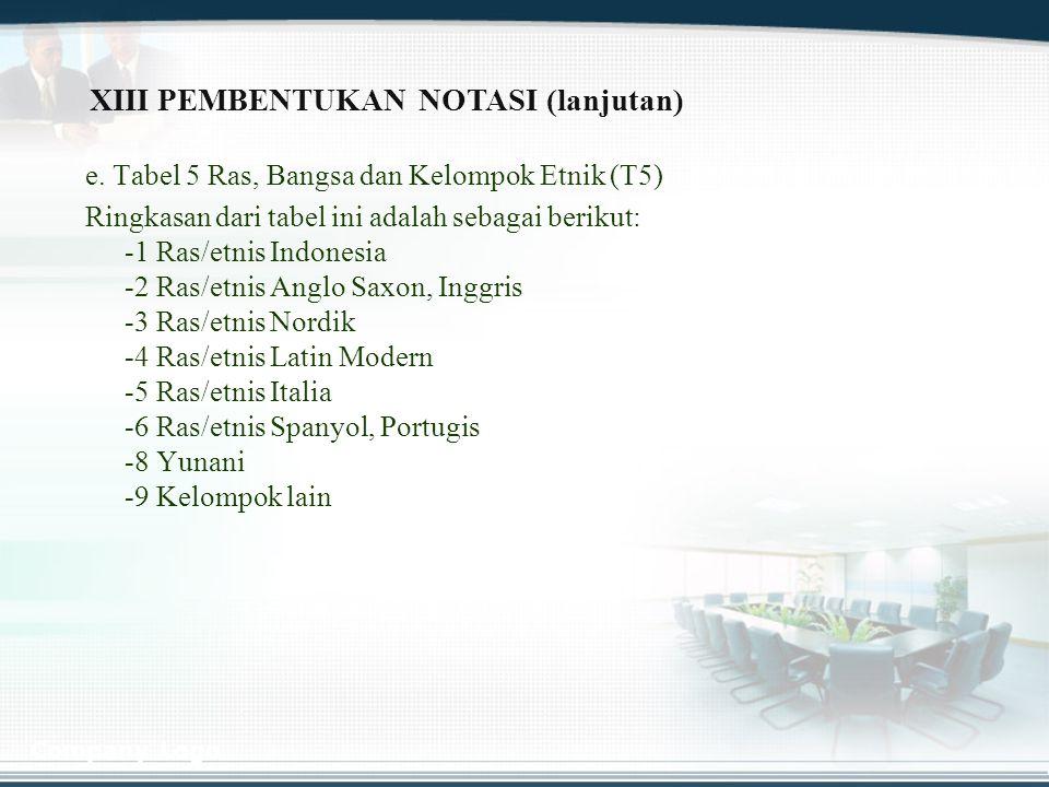 Company Logo e. Tabel 5 Ras, Bangsa dan Kelompok Etnik (T5) Ringkasan dari tabel ini adalah sebagai berikut: -1 Ras/etnis Indonesia -2 Ras/etnis Anglo