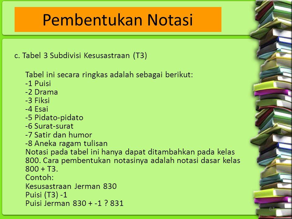 67 c. Tabel 3 Subdivisi Kesusastraan (T3) Tabel ini secara ringkas adalah sebagai berikut: -1 Puisi -2 Drama -3 Fiksi -4 Esai -5 Pidato-pidato -6 Sura