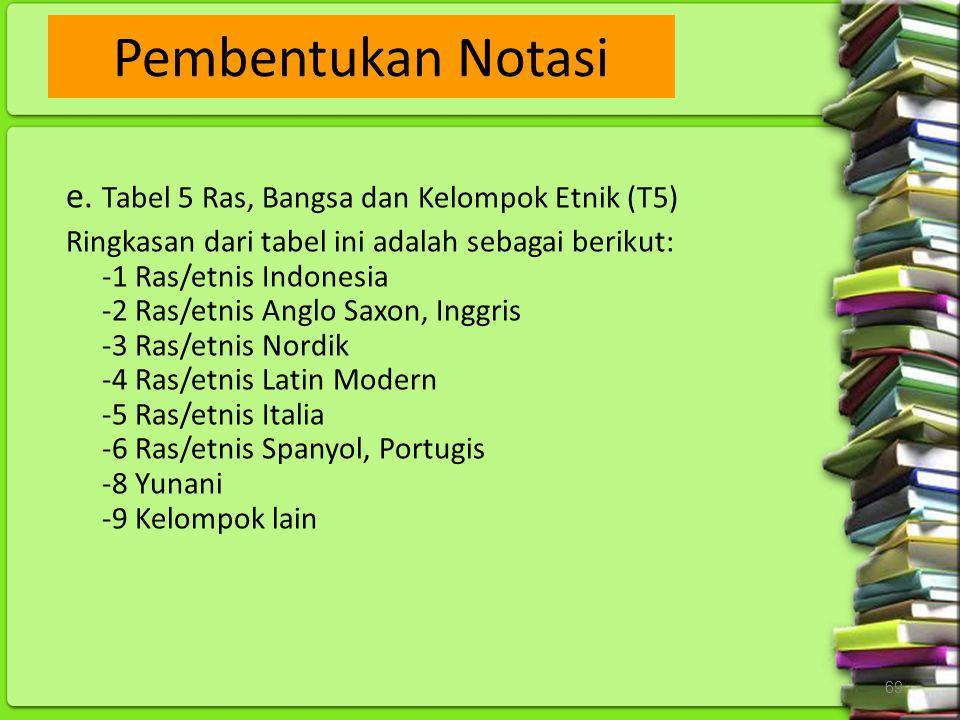 69 e. Tabel 5 Ras, Bangsa dan Kelompok Etnik (T5) Ringkasan dari tabel ini adalah sebagai berikut: -1 Ras/etnis Indonesia -2 Ras/etnis Anglo Saxon, In