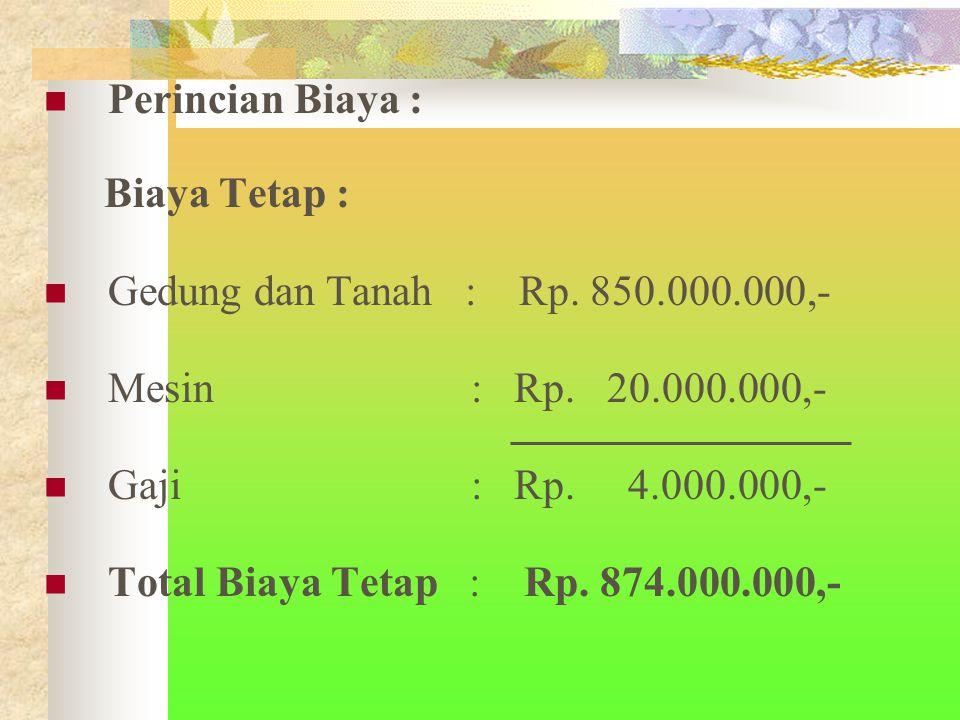 Perincian Biaya : Biaya Tetap : Gedung dan Tanah : Rp.