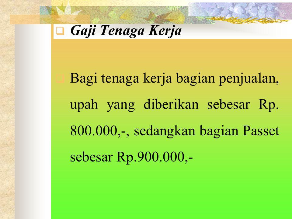  Gaji Tenaga Kerja  Bagi tenaga kerja bagian penjualan, upah yang diberikan sebesar Rp.