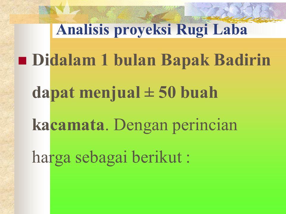 Analisis proyeksi Rugi Laba Didalam 1 bulan Bapak Badirin dapat menjual ± 50 buah kacamata.