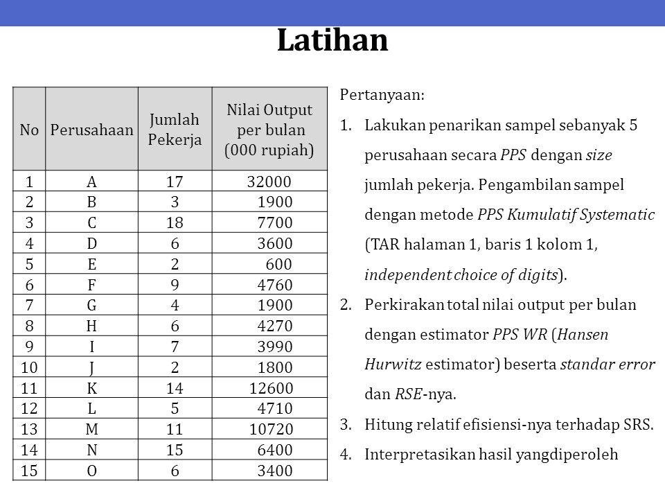 Stratified PPS Sampling