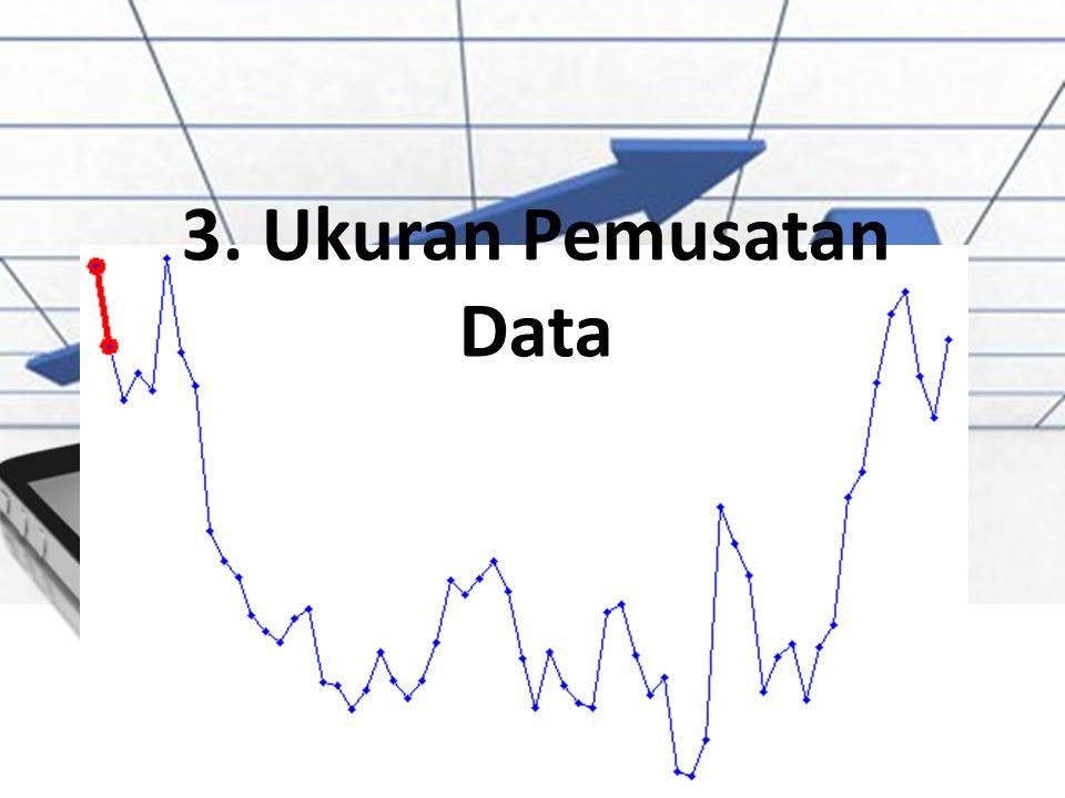 3. Ukuran Pemusatan Data