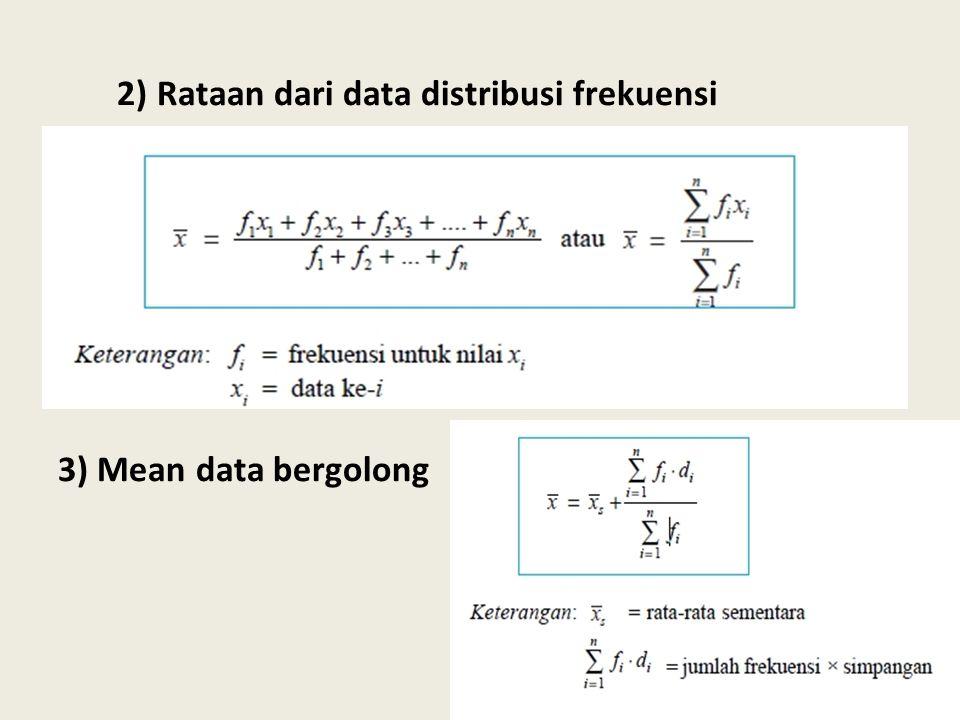 2) Rataan dari data distribusi frekuensi 3) Mean data bergolong