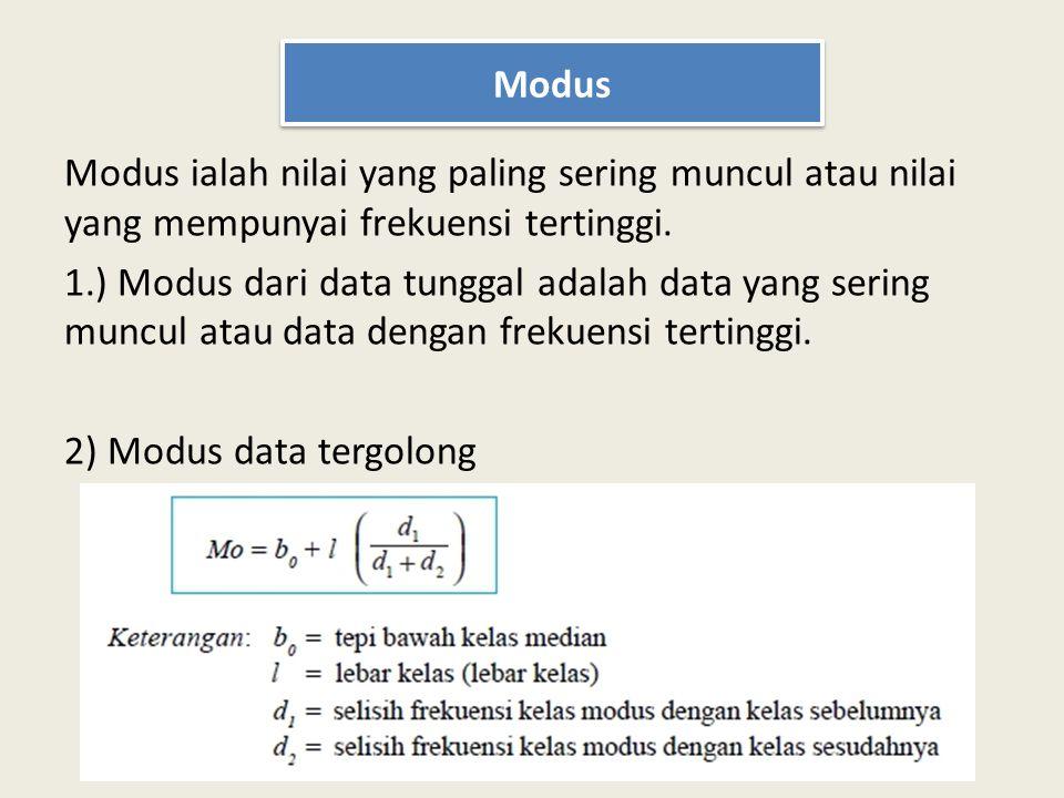 Modus ialah nilai yang paling sering muncul atau nilai yang mempunyai frekuensi tertinggi. 1.) Modus dari data tunggal adalah data yang sering muncul