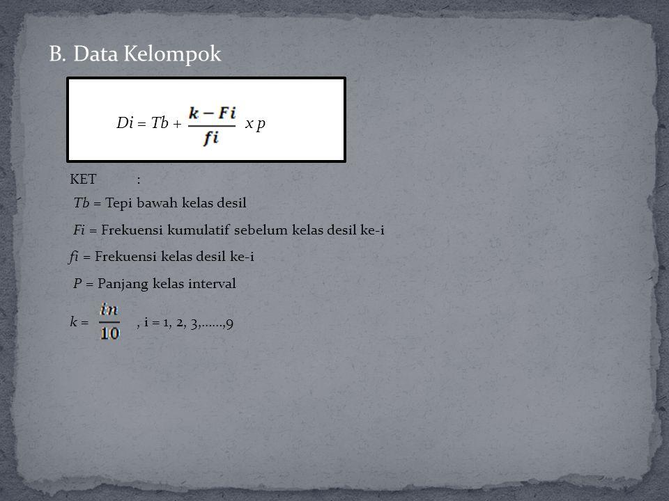 KET: Tb = Tepi bawah kelas desil Fi = Frekuensi kumulatif sebelum kelas desil ke-i fi = Frekuensi kelas desil ke-i P = Panjang kelas interval k =, i =