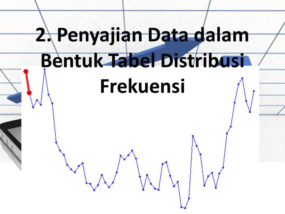 2. Penyajian Data dalam Bentuk Tabel Distribusi Frekuensi