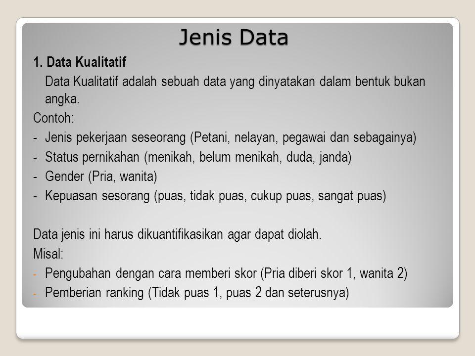 Jenis Data 1. Data Kualitatif Data Kualitatif adalah sebuah data yang dinyatakan dalam bentuk bukan angka. Contoh: -Jenis pekerjaan seseorang (Petani,