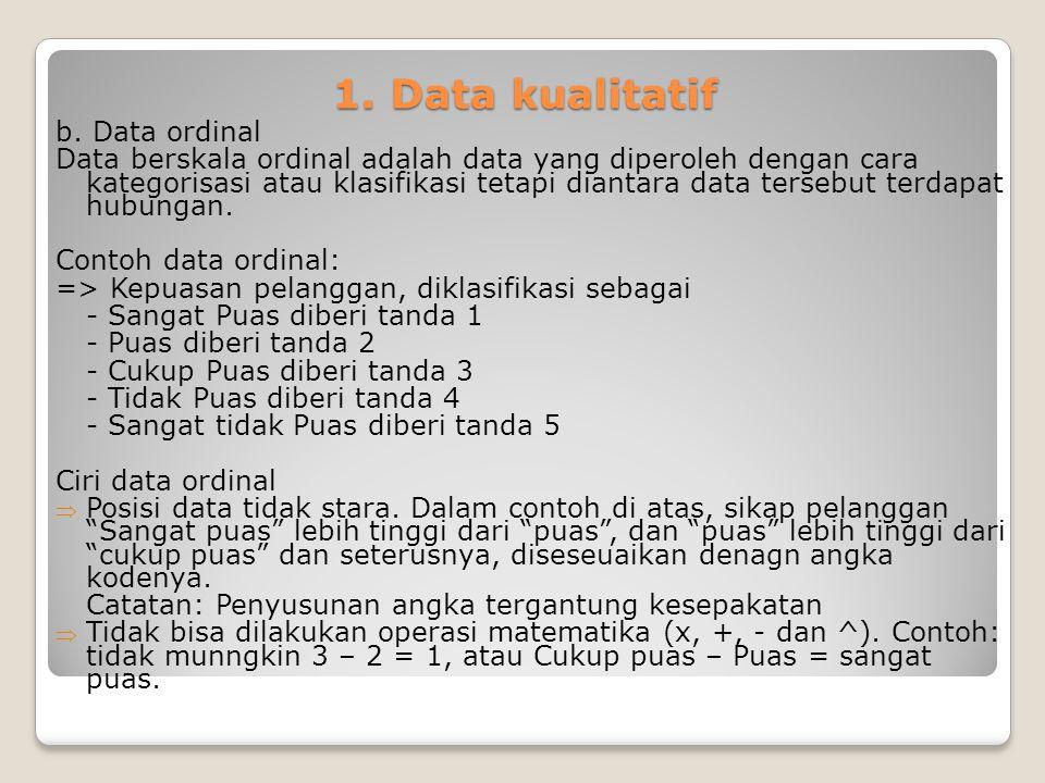 1. Data kualitatif b. Data ordinal Data berskala ordinal adalah data yang diperoleh dengan cara kategorisasi atau klasifikasi tetapi diantara data ter