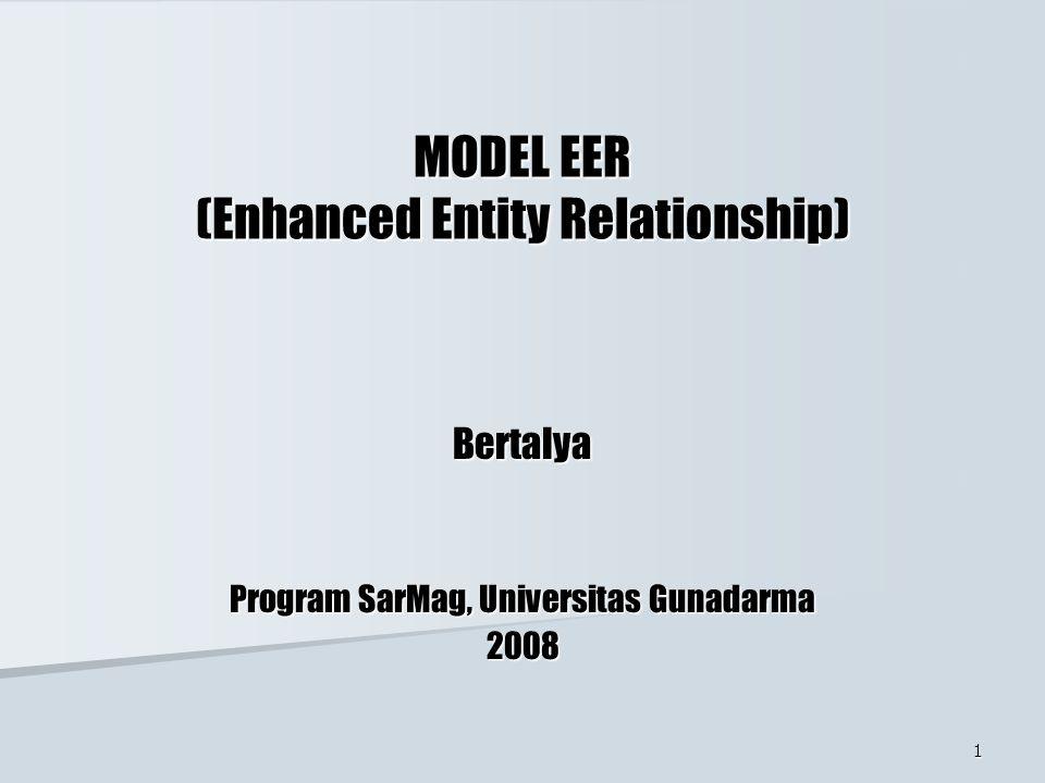 1 MODEL EER (Enhanced Entity Relationship) Bertalya Program SarMag, Universitas Gunadarma 2008