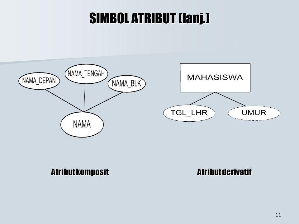 11 SIMBOL ATRIBUT (lanj.) Atribut kompositAtribut derivatif Atribut kompositAtribut derivatif