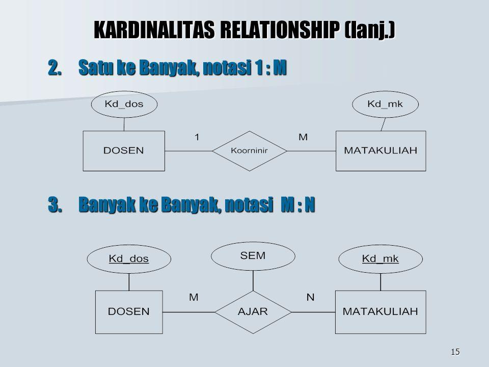15 KARDINALITAS RELATIONSHIP (lanj.) 2. Satu ke Banyak, notasi 1 : M 3. Banyak ke Banyak, notasi M : N