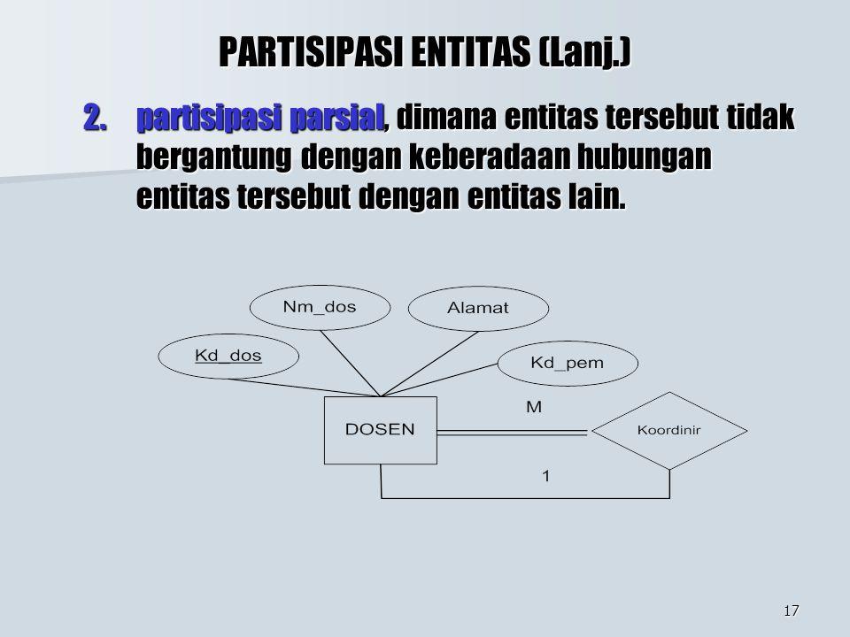17 PARTISIPASI ENTITAS (Lanj.) 2. partisipasi parsial, dimana entitas tersebut tidak bergantung dengan keberadaan hubungan entitas tersebut dengan ent