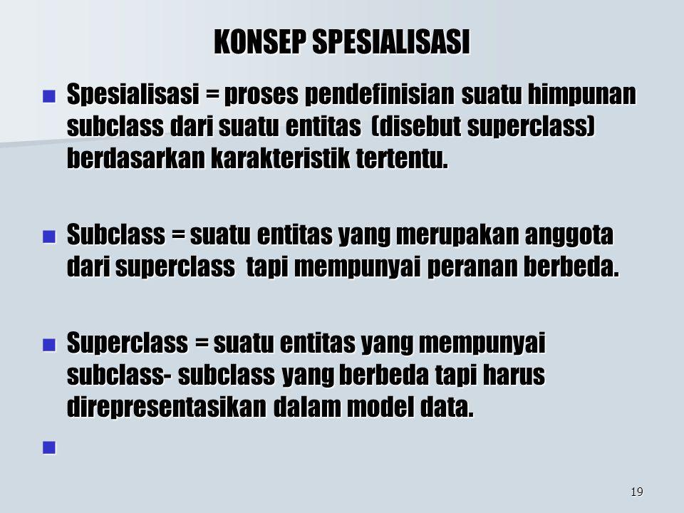 19 KONSEP SPESIALISASI Spesialisasi = proses pendefinisian suatu himpunan subclass dari suatu entitas (disebut superclass) berdasarkan karakteristik tertentu.