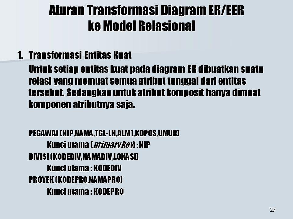 27 Aturan Transformasi Diagram ER/EER ke Model Relasional 1.Transformasi Entitas Kuat Untuk setiap entitas kuat pada diagram ER dibuatkan suatu relasi yang memuat semua atribut tunggal dari entitas tersebut.