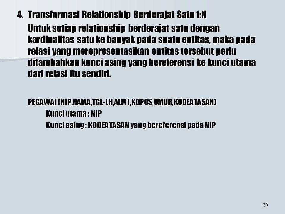 30 4.Transformasi Relationship Berderajat Satu 1:N Untuk setiap relationship berderajat satu dengan kardinalitas satu ke banyak pada suatu entitas, ma