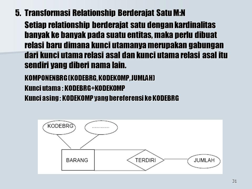 31 5.Transformasi Relationship Berderajat Satu M:N Setiap relationship berderajat satu dengan kardinalitas banyak ke banyak pada suatu entitas, maka perlu dibuat relasi baru dimana kunci utamanya merupakan gabungan dari kunci utama relasi asal dan kunci utama relasi asal itu sendiri yang diberi nama lain.