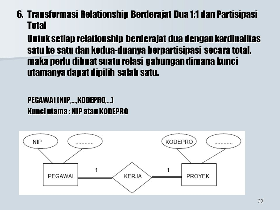 32 6.Transformasi Relationship Berderajat Dua 1:1 dan Partisipasi Total Untuk setiap relationship berderajat dua dengan kardinalitas satu ke satu dan kedua-duanya berpartisipasi secara total, maka perlu dibuat suatu relasi gabungan dimana kunci utamanya dapat dipilih salah satu.