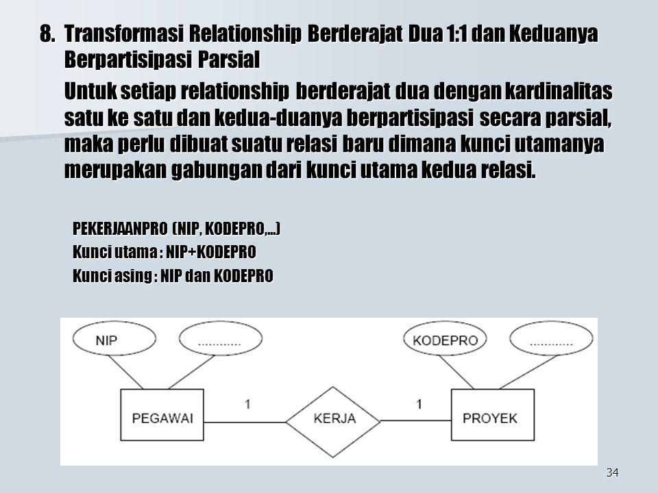 34 8.Transformasi Relationship Berderajat Dua 1:1 dan Keduanya Berpartisipasi Parsial Untuk setiap relationship berderajat dua dengan kardinalitas satu ke satu dan kedua-duanya berpartisipasi secara parsial, maka perlu dibuat suatu relasi baru dimana kunci utamanya merupakan gabungan dari kunci utama kedua relasi.