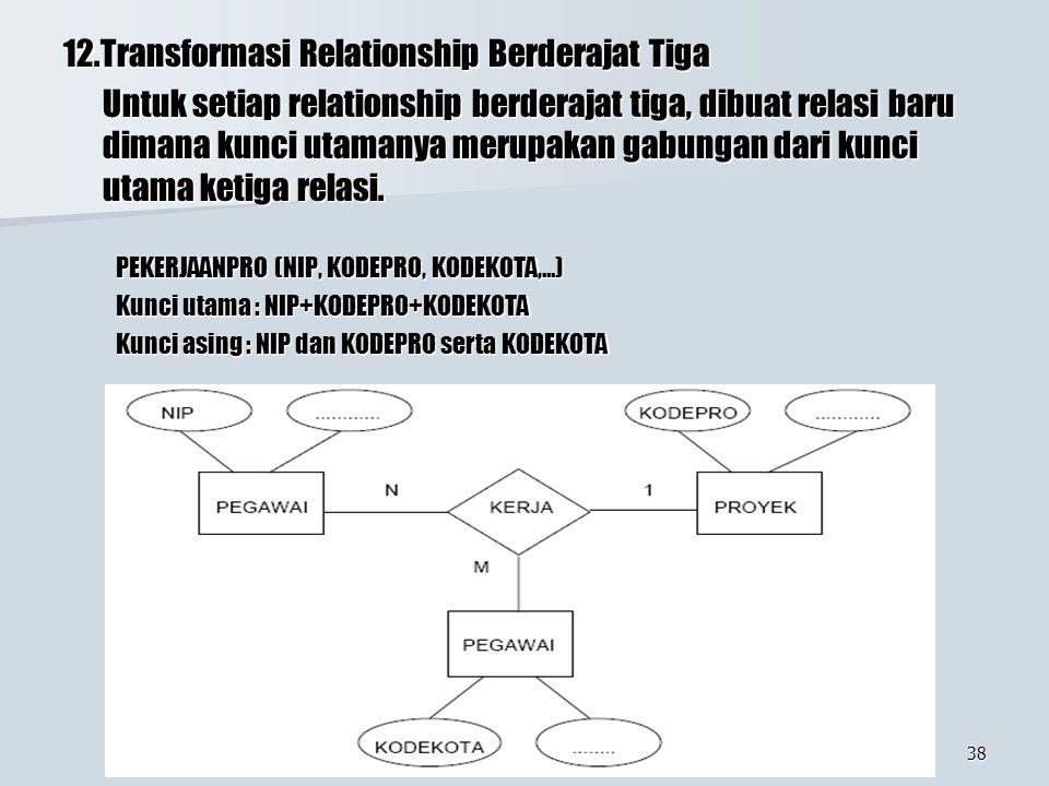 38 12.Transformasi Relationship Berderajat Tiga Untuk setiap relationship berderajat tiga, dibuat relasi baru dimana kunci utamanya merupakan gabungan dari kunci utama ketiga relasi.
