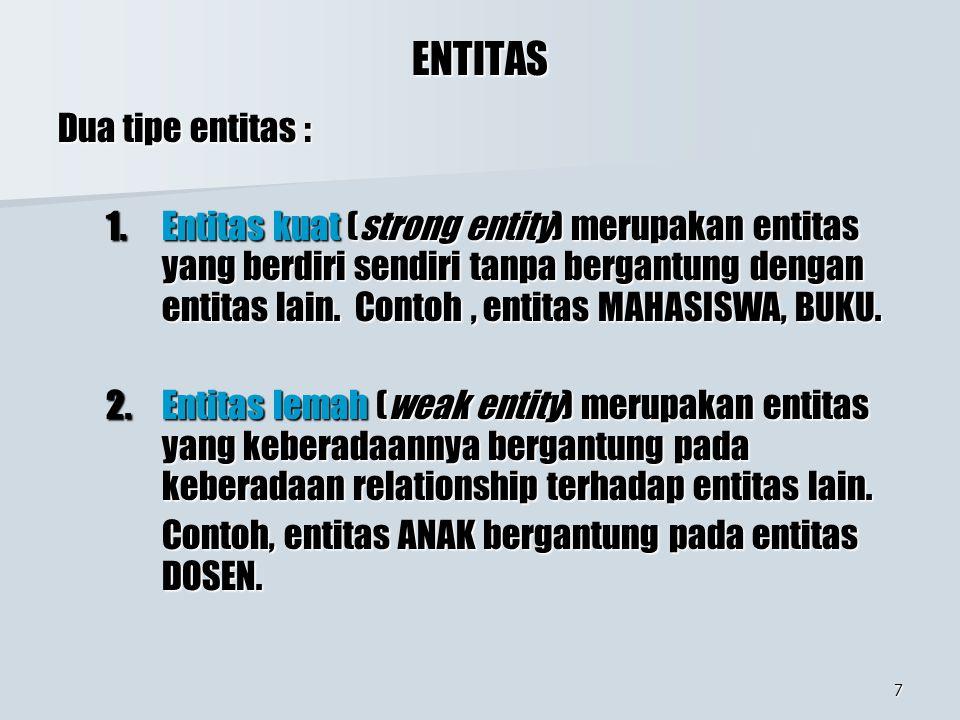 7 ENTITAS Dua tipe entitas : 1.Entitas kuat (strong entity) merupakan entitas yang berdiri sendiri tanpa bergantung dengan entitas lain. Contoh, entit