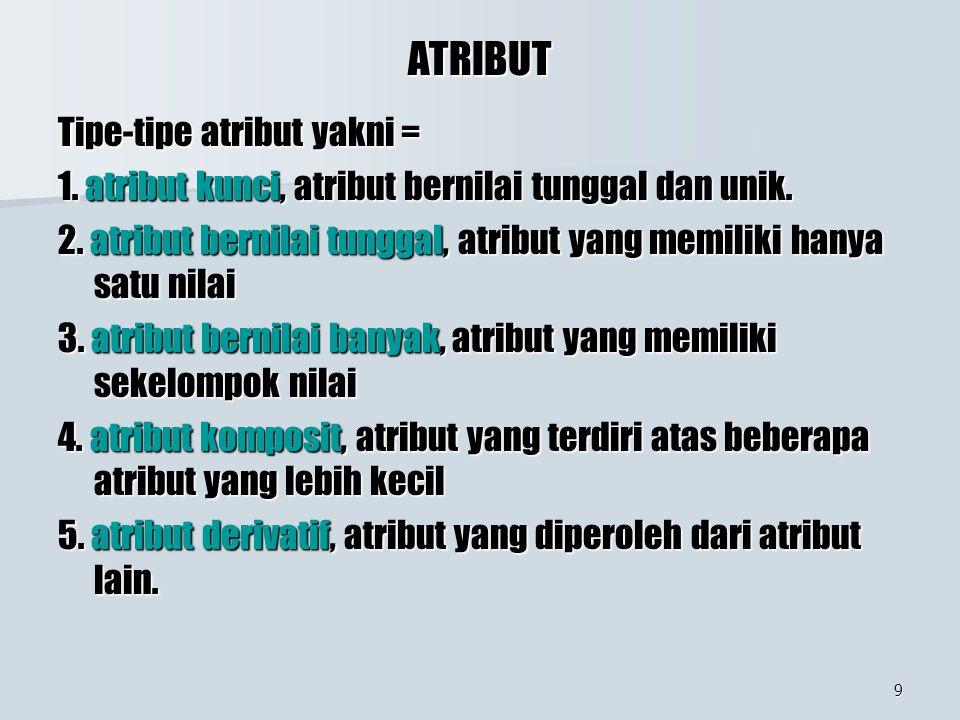 9 ATRIBUT Tipe-tipe atribut yakni = 1. atribut kunci, atribut bernilai tunggal dan unik. 2. atribut bernilai tunggal, atribut yang memiliki hanya satu