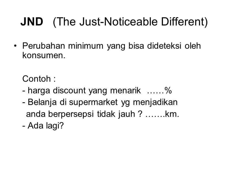JND (The Just-Noticeable Different) Perubahan minimum yang bisa dideteksi oleh konsumen.