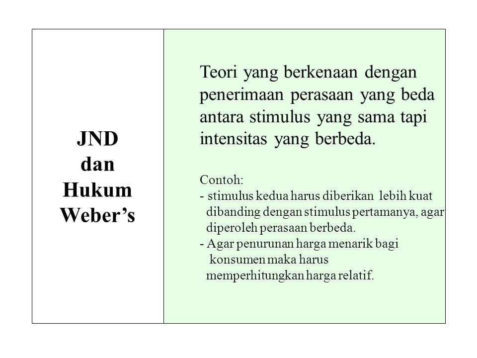 JND dan Hukum Weber's Teori yang berkenaan dengan penerimaan perasaan yang beda antara stimulus yang sama tapi intensitas yang berbeda.