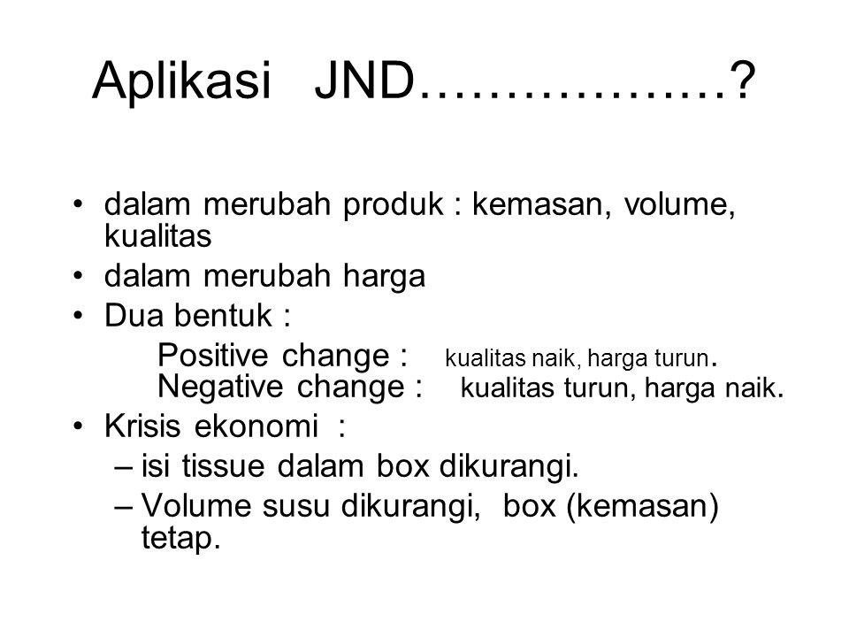 Aplikasi JND……………….