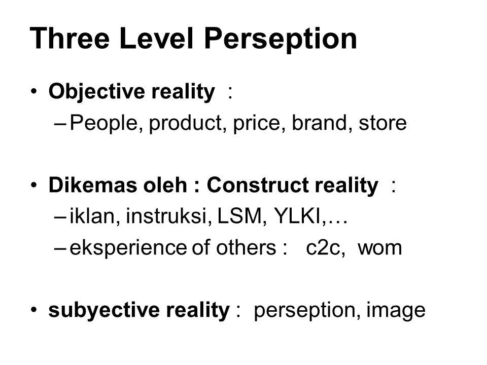Three Level Perseption Objective reality : –People, product, price, brand, store Dikemas oleh : Construct reality : –iklan, instruksi, LSM, YLKI,… –eksperience of others : c2c, wom subyective reality : perseption, image