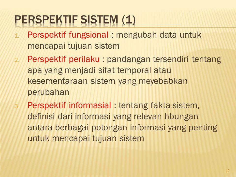 1.Perspektif fungsional : mengubah data untuk mencapai tujuan sistem 2.