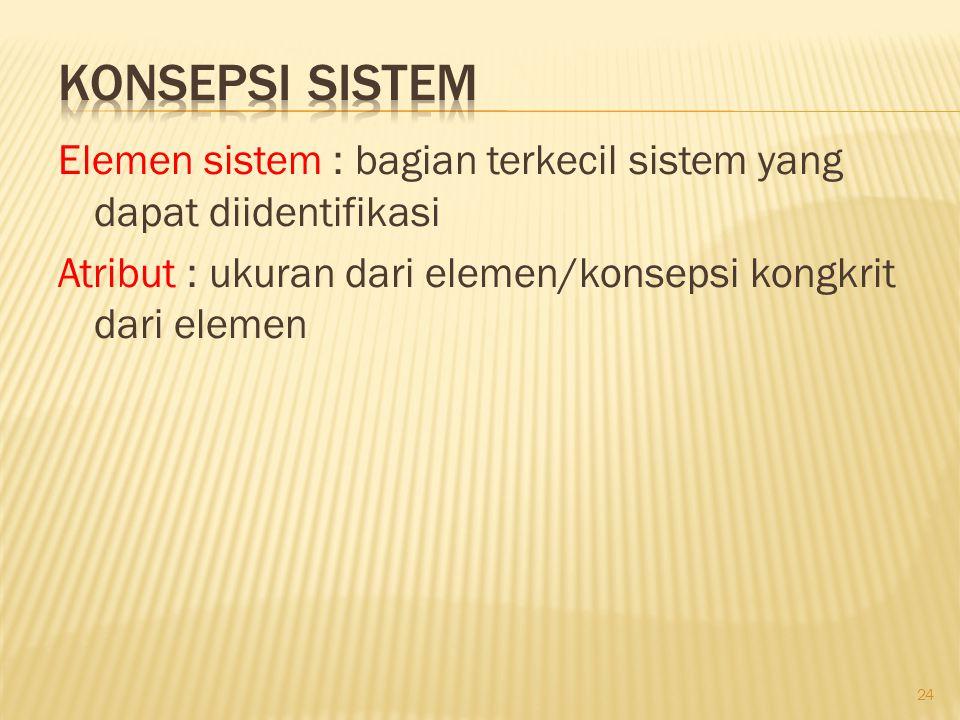 Elemen sistem : bagian terkecil sistem yang dapat diidentifikasi Atribut : ukuran dari elemen/konsepsi kongkrit dari elemen 24