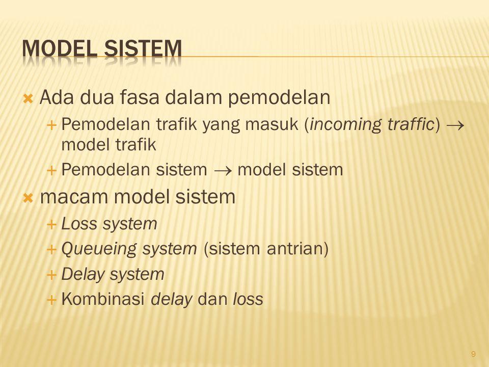  Ada dua fasa dalam pemodelan  Pemodelan trafik yang masuk (incoming traffic)  model trafik  Pemodelan sistem  model sistem  macam model sistem  Loss system  Queueing system (sistem antrian)  Delay system  Kombinasi delay dan loss 9